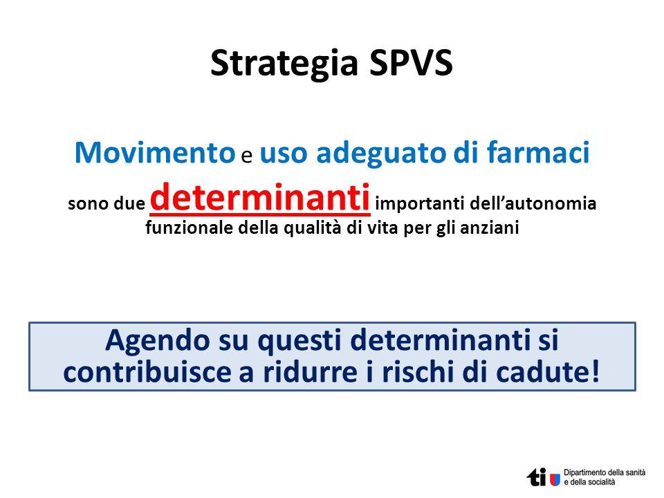 Strategia SPVS Movimento e uso adeguato di farmaci sono due determinanti importanti dellautonomia funzionale della qualità di vita per gli anziani Age