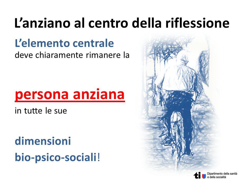 Lanziano al centro della riflessione Lelemento centrale deve chiaramente rimanere la persona anziana in tutte le sue dimensioni bio-psico-sociali!