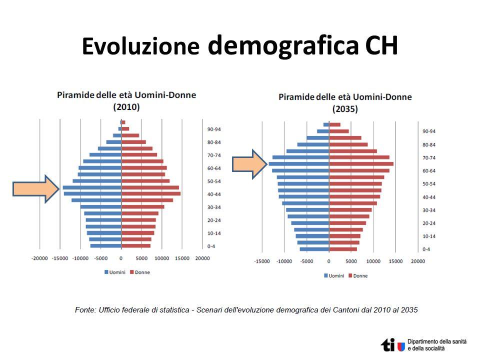 Popolazione anziana in Ticino Popolazione 65+ anni sul totale pop.