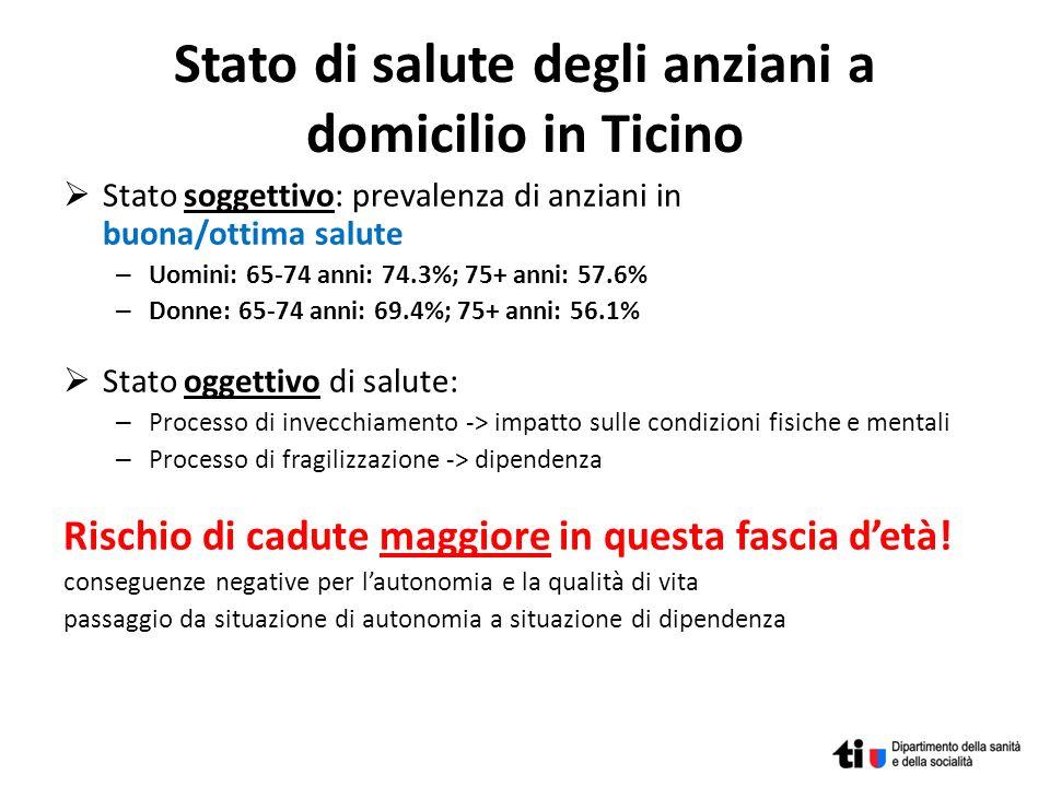 Stato di salute degli anziani a domicilio in Ticino Stato soggettivo: prevalenza di anziani in buona/ottima salute – Uomini: 65-74 anni: 74.3%; 75+ an