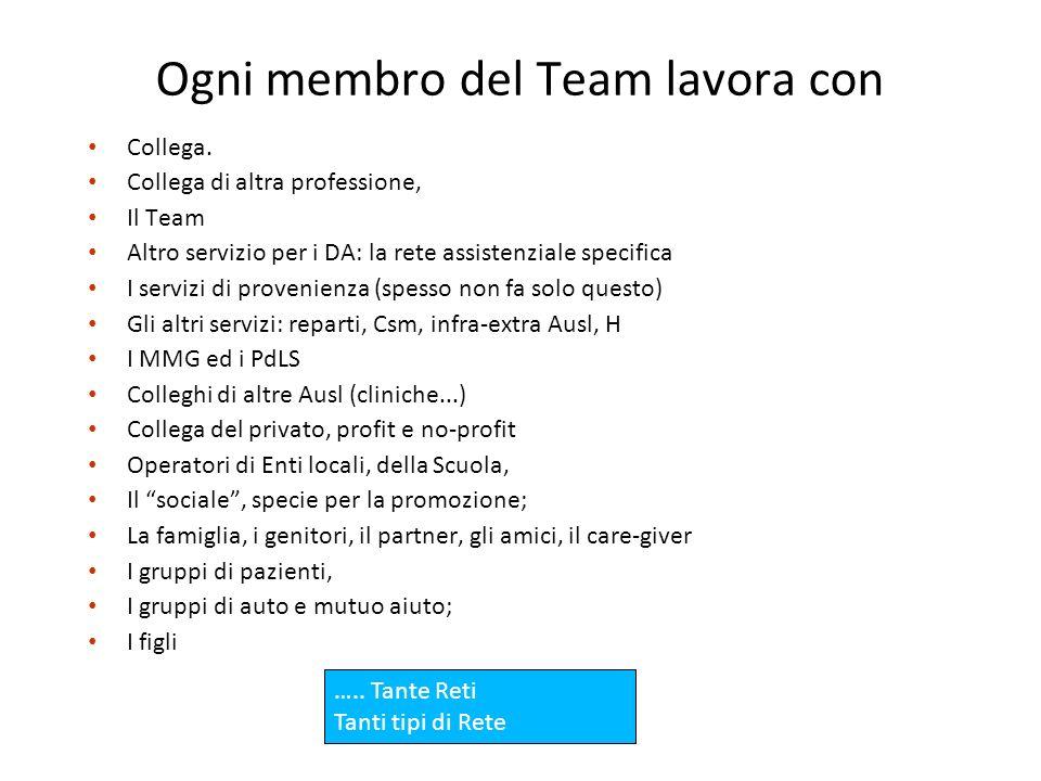 Ogni membro del Team lavora con Collega. Collega di altra professione, Il Team Altro servizio per i DA: la rete assistenziale specifica I servizi di p