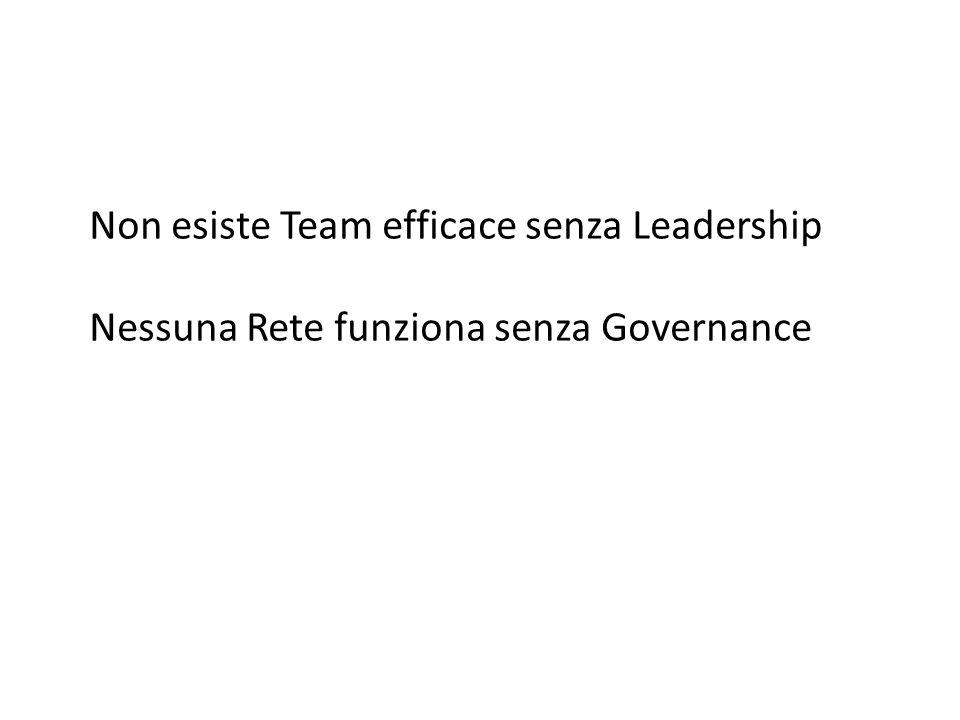 Non esiste Team efficace senza Leadership Nessuna Rete funziona senza Governance