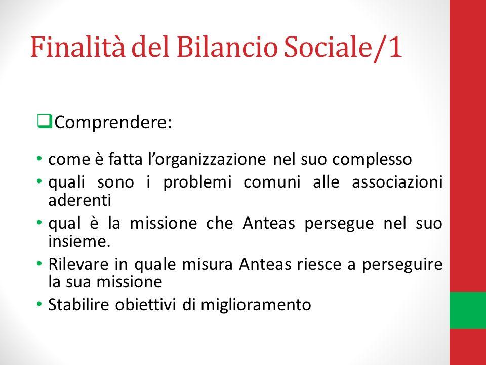 Finalità del Bilancio Sociale/1 Comprendere: come è fatta lorganizzazione nel suo complesso quali sono i problemi comuni alle associazioni aderenti qual è la missione che Anteas persegue nel suo insieme.