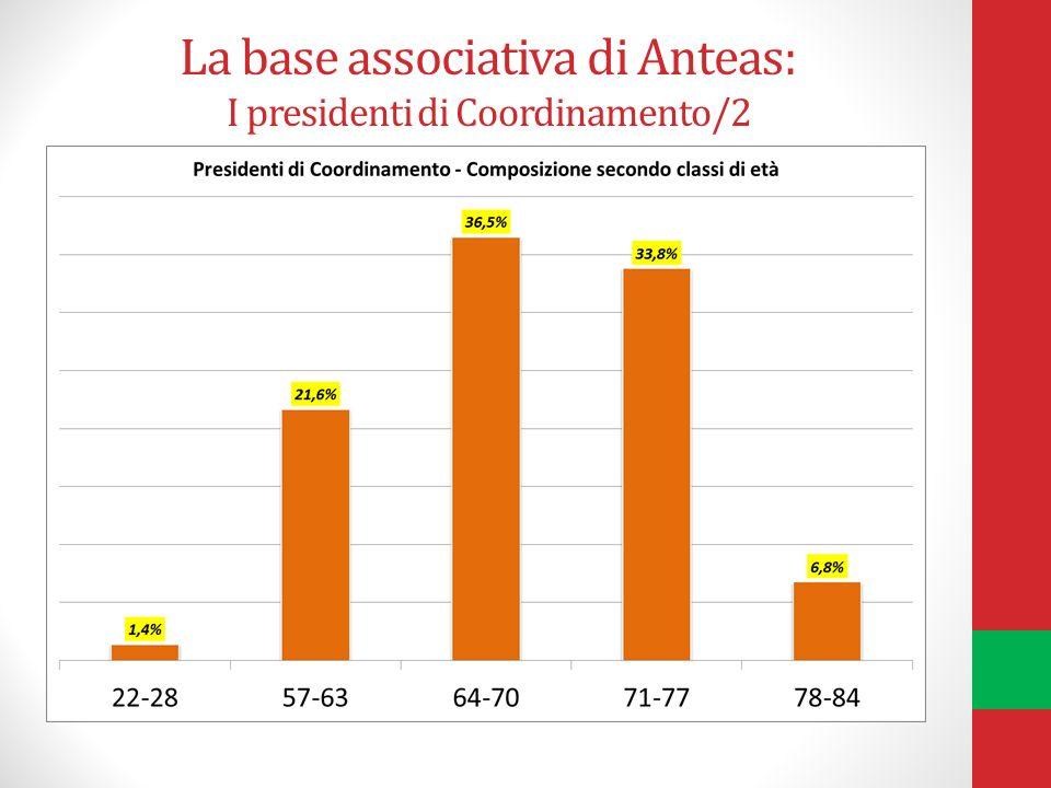 La base associativa di Anteas: I presidenti di Coordinamento/2