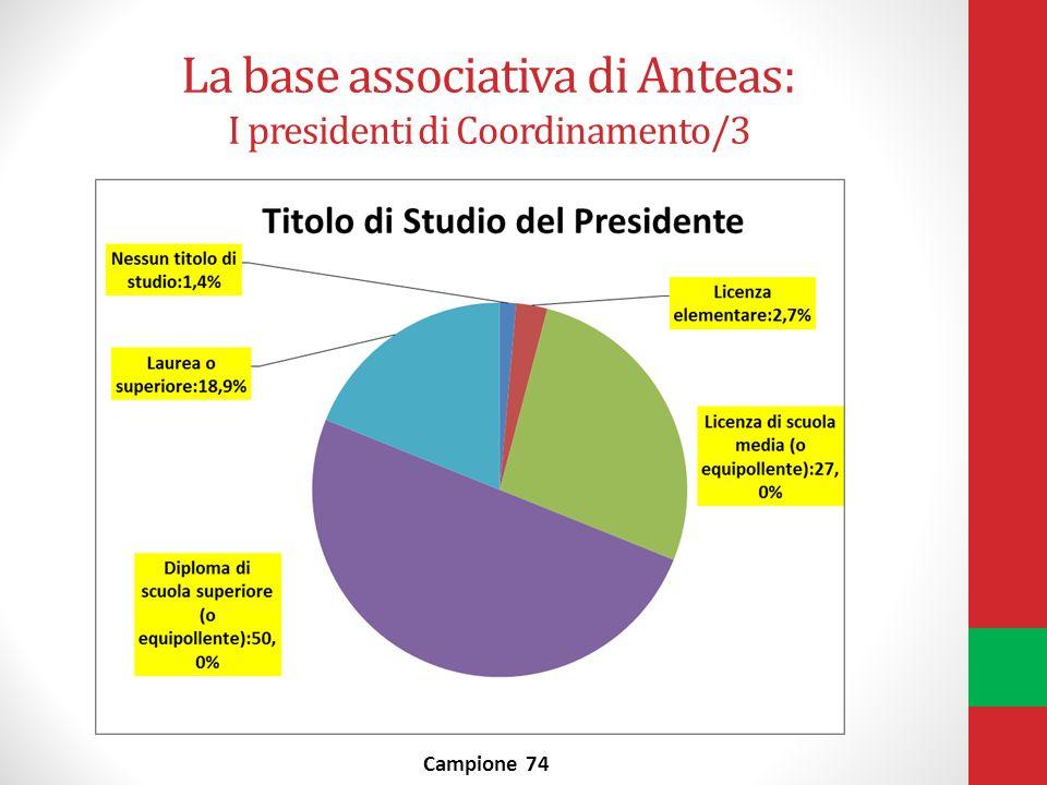 La base associativa di Anteas: I presidenti di Coordinamento/3 Campione 74