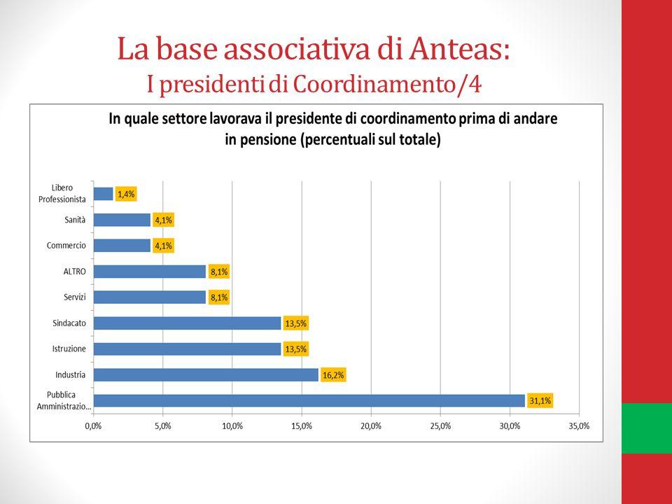 La base associativa di Anteas: I presidenti di Coordinamento/4