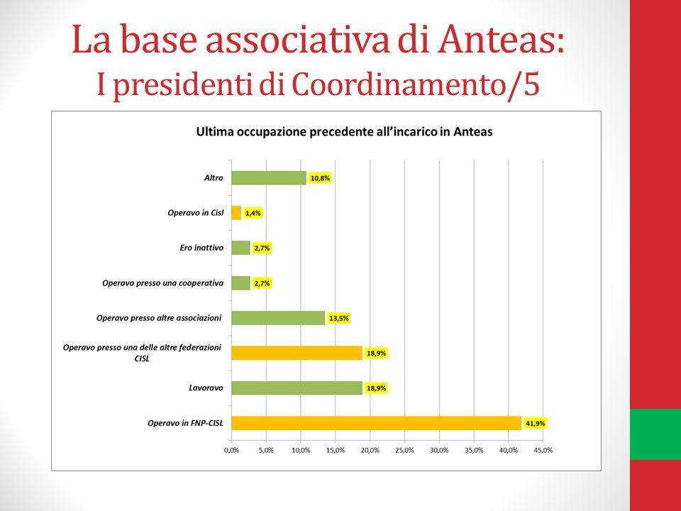 La base associativa di Anteas: I presidenti di Coordinamento/5