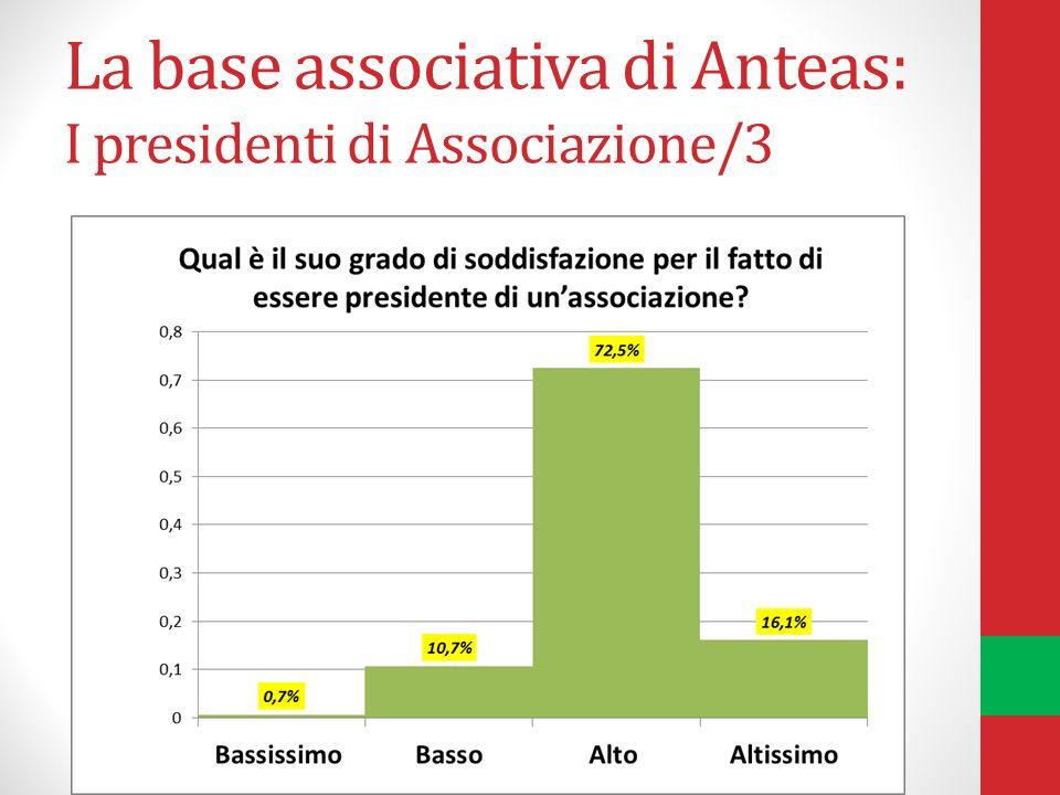 La base associativa di Anteas: I presidenti di Associazione/3