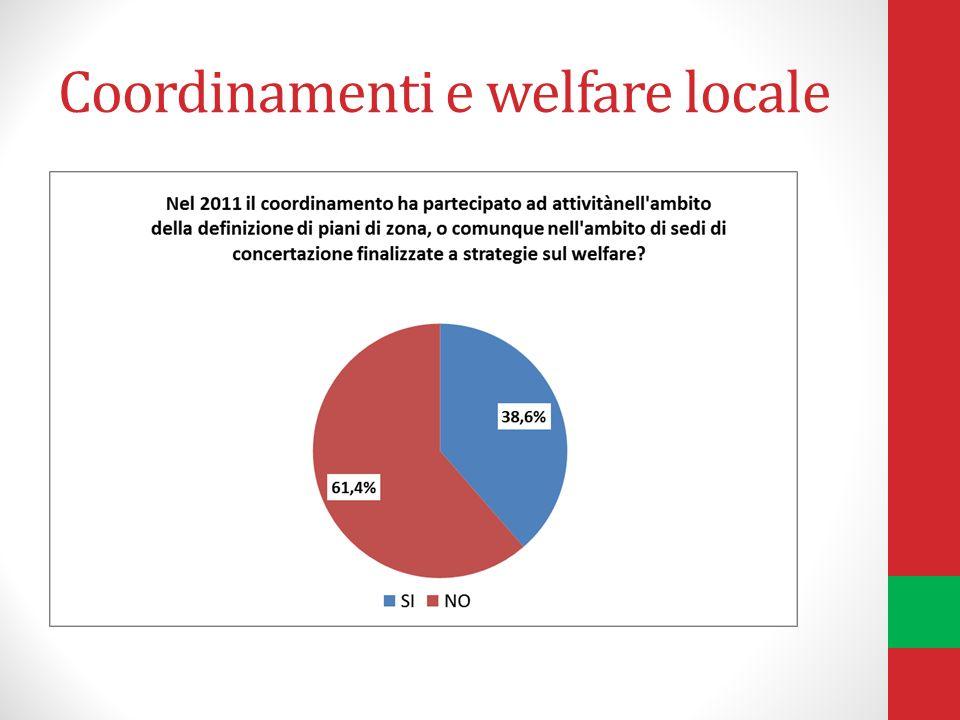 Coordinamenti e welfare locale