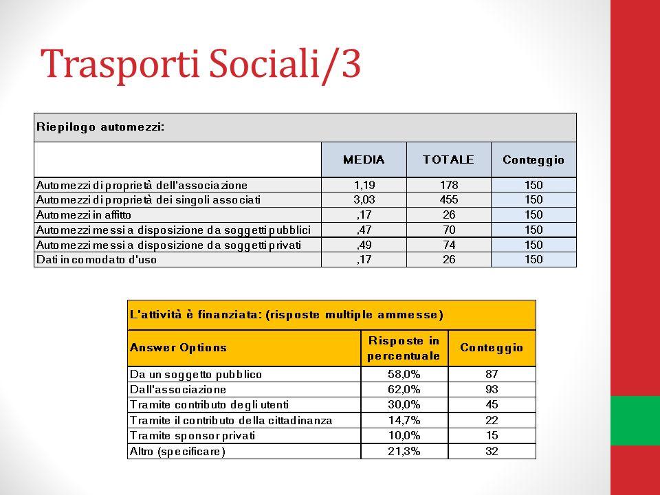 Trasporti Sociali/3