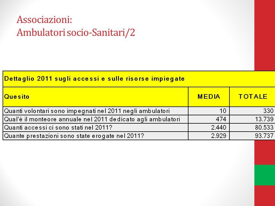 Associazioni: Ambulatori socio-Sanitari/2