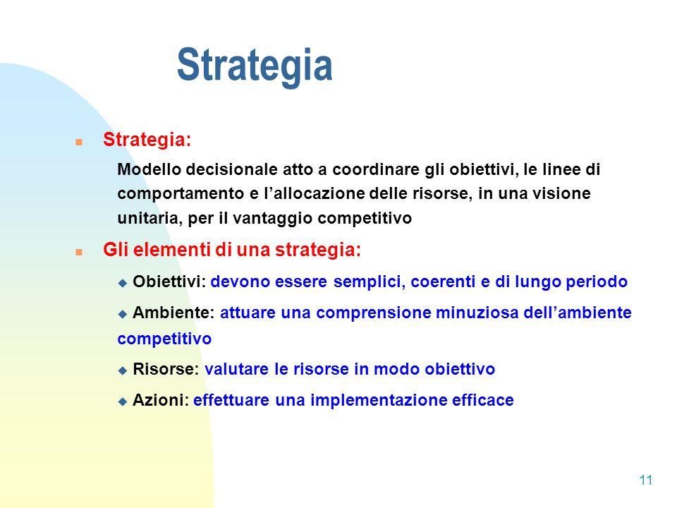 Strategia Strategia: Modello decisionale atto a coordinare gli obiettivi, le linee di comportamento e lallocazione delle risorse, in una visione unitaria, per il vantaggio competitivo Gli elementi di una strategia: Obiettivi: devono essere semplici, coerenti e di lungo periodo Ambiente: attuare una comprensione minuziosa dellambiente competitivo Risorse: valutare le risorse in modo obiettivo Azioni: effettuare una implementazione efficace 11