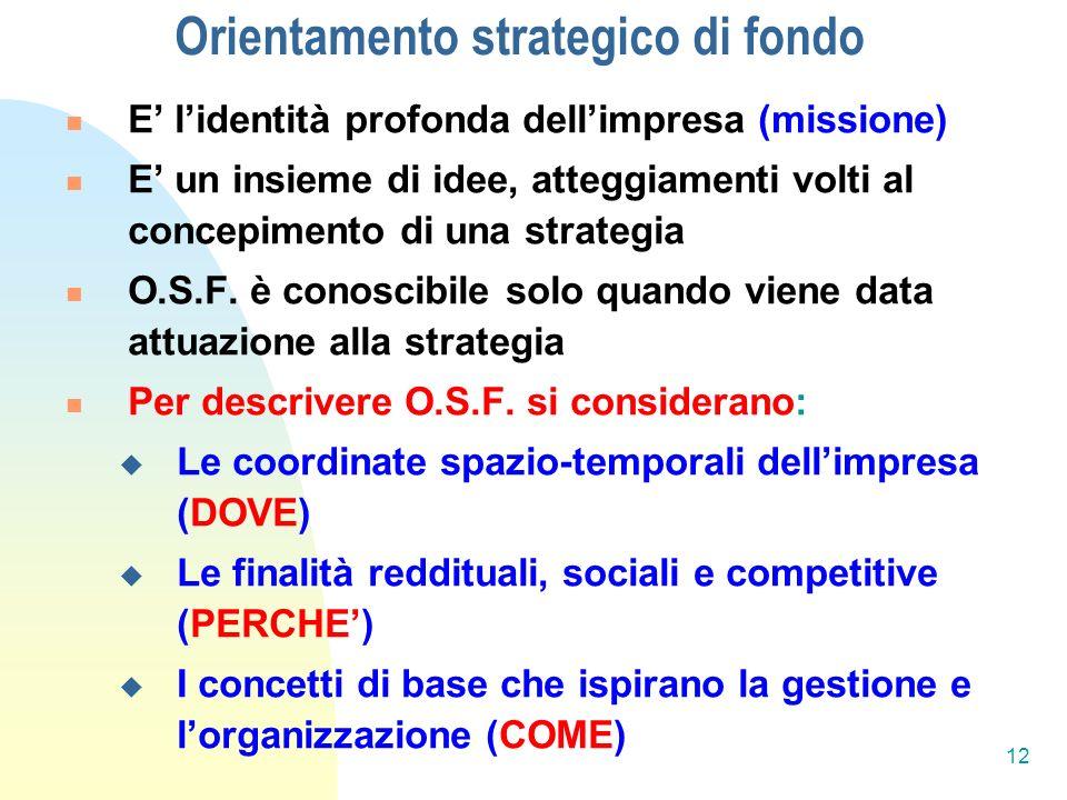 Orientamento strategico di fondo E lidentità profonda dellimpresa (missione) E un insieme di idee, atteggiamenti volti al concepimento di una strategia O.S.F.