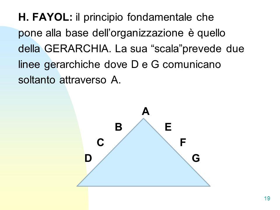 H.FAYOL: il principio fondamentale che pone alla base dellorganizzazione è quello della GERARCHIA.