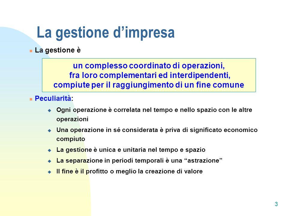 Limpresa, quale sistema, è scomponibile in più sub-sistemi: AREE FUNZIONALI 1.