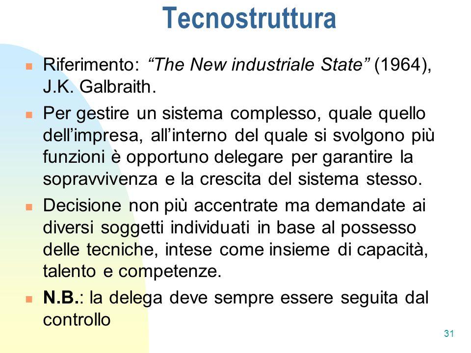 Tecnostruttura Riferimento: The New industriale State (1964), J.K.