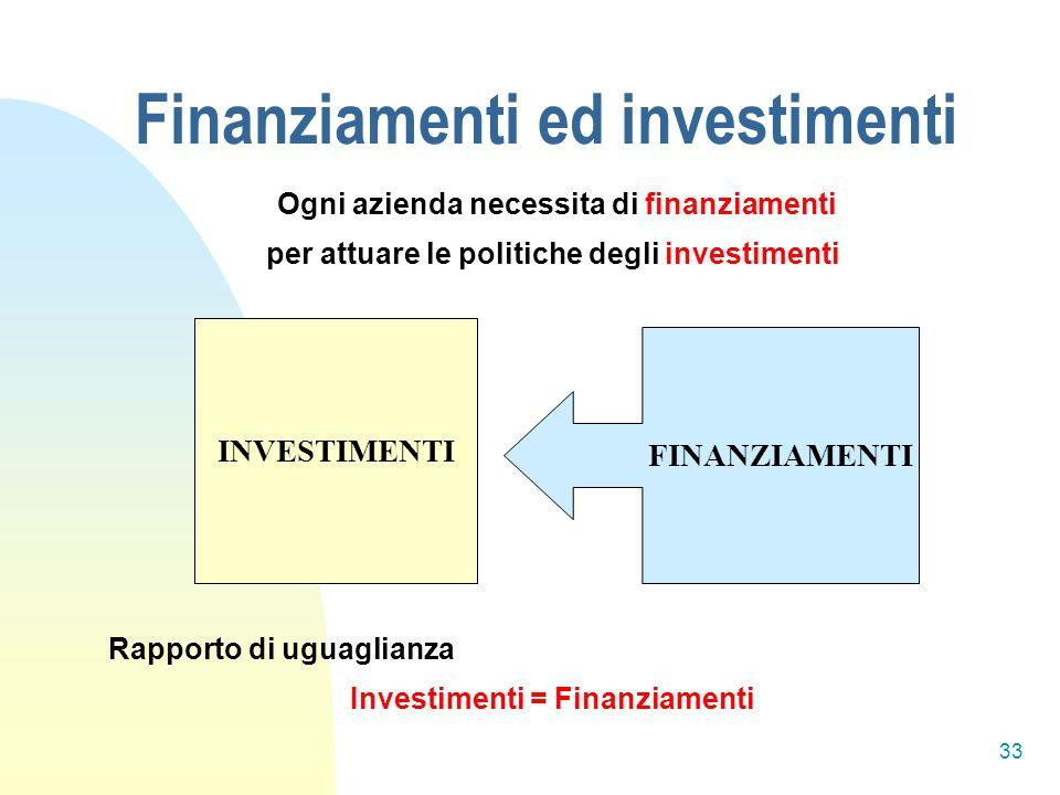 Ogni azienda necessita di finanziamenti per attuare le politiche degli investimenti Rapporto di uguaglianza Investimenti = Finanziamenti Finanziamenti ed investimenti FINANZIAMENTI INVESTIMENTI 33