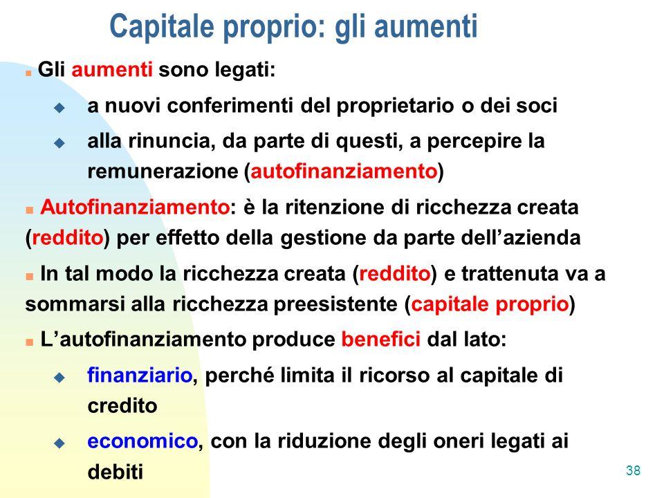 Gli aumenti sono legati: a nuovi conferimenti del proprietario o dei soci alla rinuncia, da parte di questi, a percepire la remunerazione (autofinanziamento) Autofinanziamento: è la ritenzione di ricchezza creata (reddito) per effetto della gestione da parte dellazienda In tal modo la ricchezza creata (reddito) e trattenuta va a sommarsi alla ricchezza preesistente (capitale proprio) Lautofinanziamento produce benefici dal lato: finanziario, perché limita il ricorso al capitale di credito economico, con la riduzione degli oneri legati ai debiti Capitale proprio: gli aumenti 38