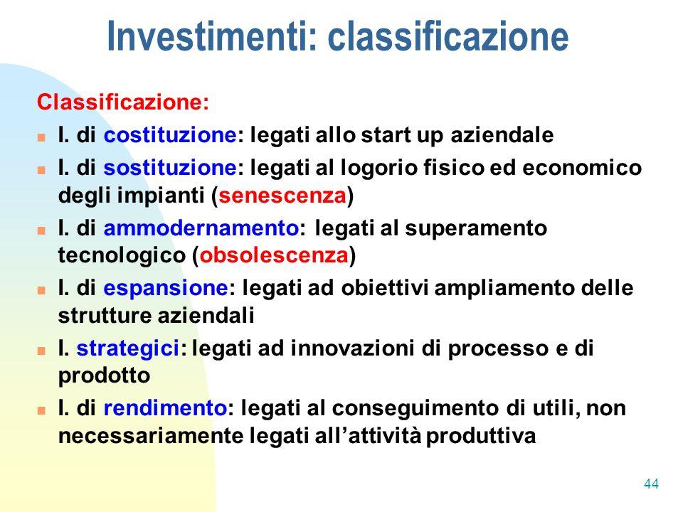 Classificazione: I.di costituzione: legati allo start up aziendale I.