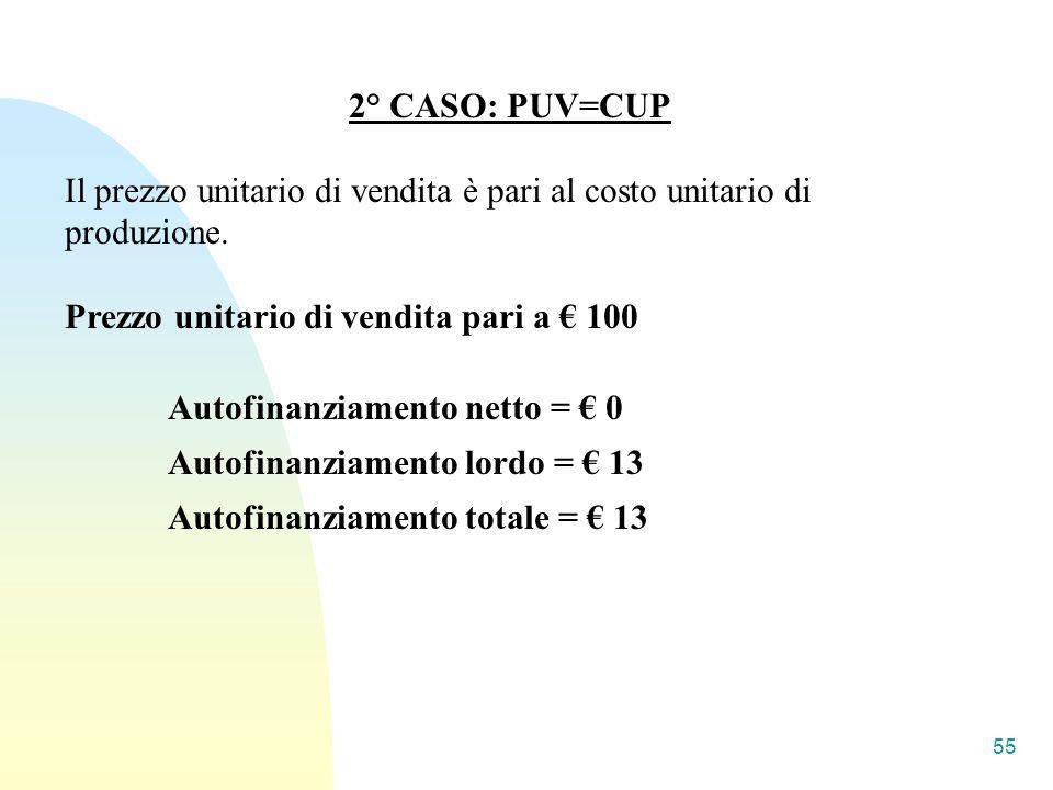 2° CASO: PUV=CUP Il prezzo unitario di vendita è pari al costo unitario di produzione.