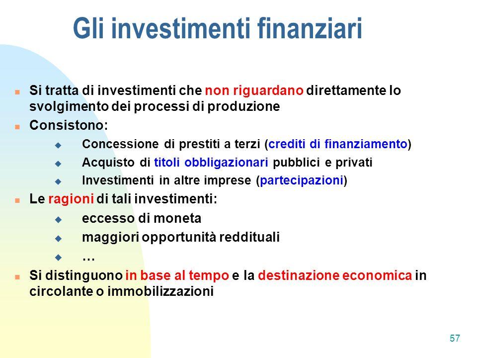 Si tratta di investimenti che non riguardano direttamente lo svolgimento dei processi di produzione Consistono: Concessione di prestiti a terzi (crediti di finanziamento) Acquisto di titoli obbligazionari pubblici e privati Investimenti in altre imprese (partecipazioni) Le ragioni di tali investimenti: eccesso di moneta maggiori opportunità reddituali … Si distinguono in base al tempo e la destinazione economica in circolante o immobilizzazioni Gli investimenti finanziari 57