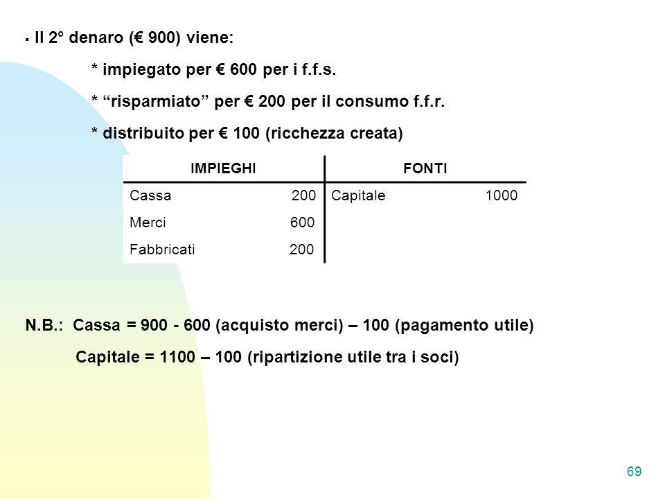 Il 2° denaro ( 900) viene: * impiegato per 600 per i f.f.s.