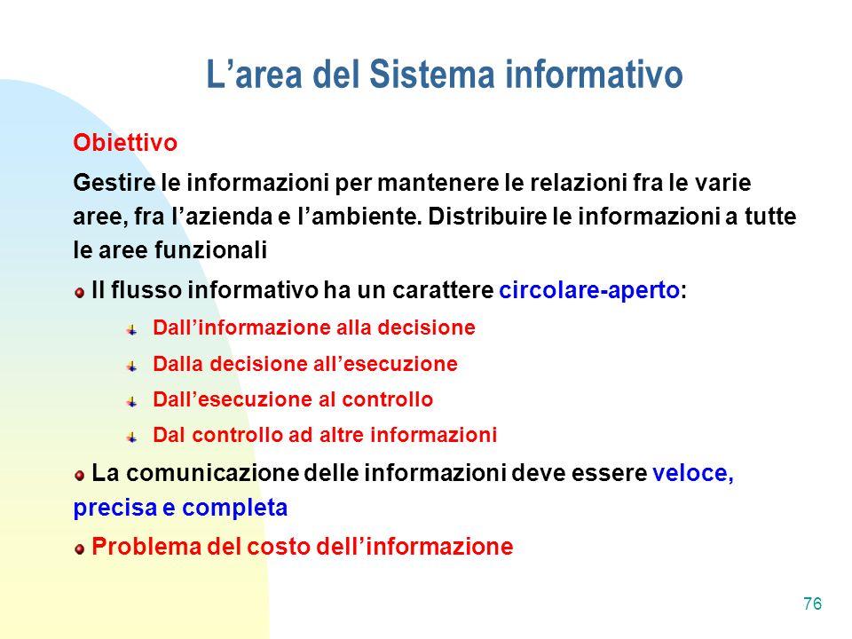 Obiettivo Gestire le informazioni per mantenere le relazioni fra le varie aree, fra lazienda e lambiente.