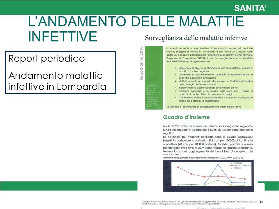SANITA LANDAMENTO DELLE MALATTIE INFETTIVE Report periodico Andamento malattie infettive in Lombardia