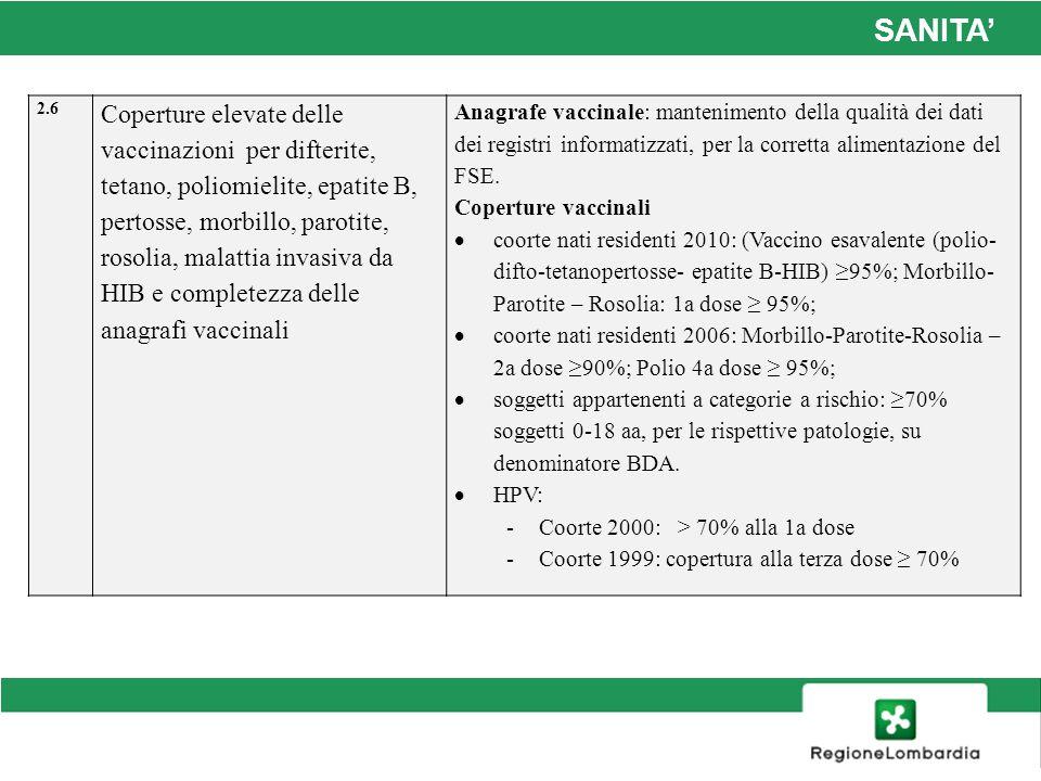 2.6 Coperture elevate delle vaccinazioni per difterite, tetano, poliomielite, epatite B, pertosse, morbillo, parotite, rosolia, malattia invasiva da H
