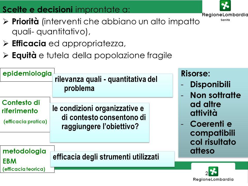SANITA 2 Scelte e decisioni improntate a: Priorità (interventi che abbiano un alto impatto quali- quantitativo), Efficacia ed appropriatezza, Equità e