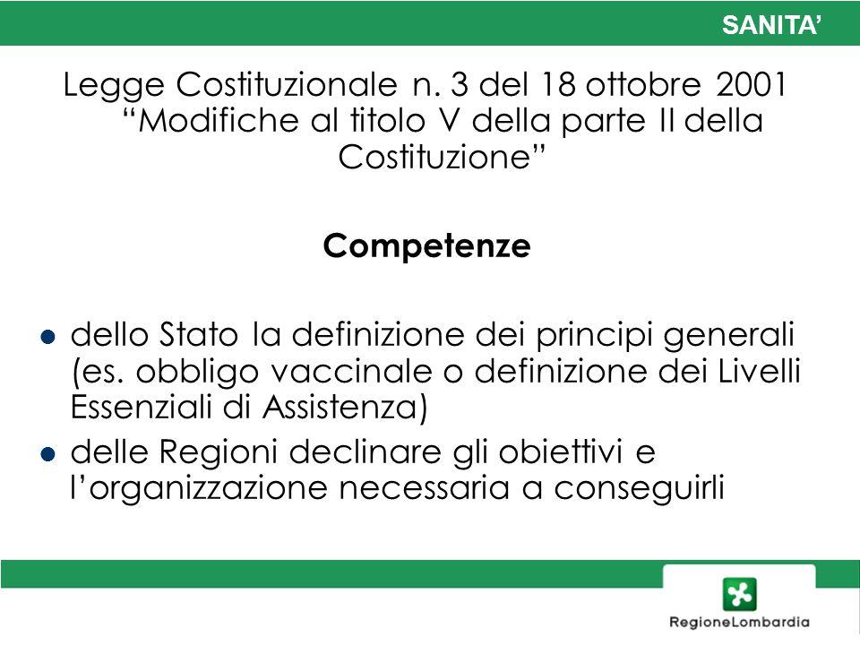 SANITA Legge Costituzionale n. 3 del 18 ottobre 2001 Modifiche al titolo V della parte II della Costituzione Competenze dello Stato la definizione dei