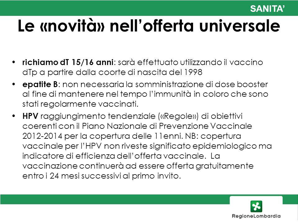 SANITA Le «novità» nellofferta universale richiamo dT 15/16 anni : sarà effettuato utilizzando il vaccino dTp a partire dalla coorte di nascita del 19