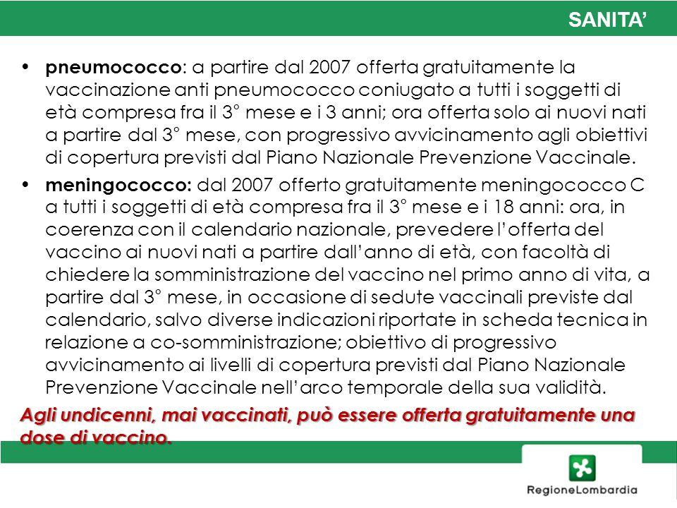 SANITA pneumococco : a partire dal 2007 offerta gratuitamente la vaccinazione anti pneumococco coniugato a tutti i soggetti di età compresa fra il 3°