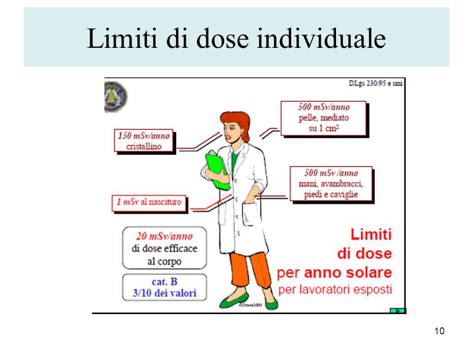 10 Limiti di dose individuale