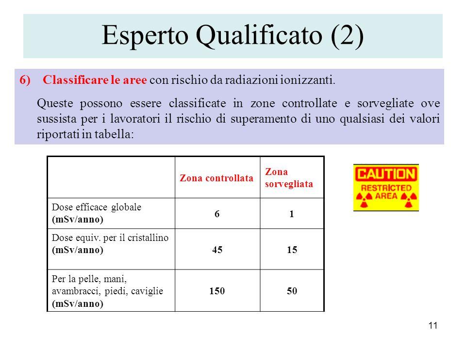 11 Zona controllata Zona sorvegliata Dose efficace globale (mSv/anno) 61 Dose equiv. per il cristallino (mSv/anno) 4515 Per la pelle, mani, avambracci