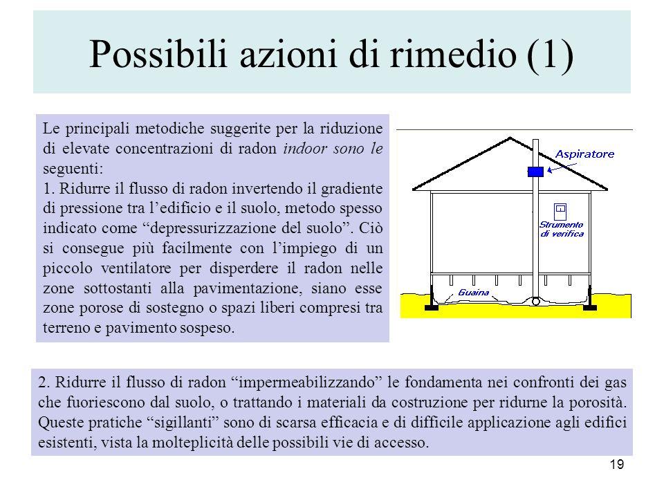 Possibili azioni di rimedio (1) 19 Le principali metodiche suggerite per la riduzione di elevate concentrazioni di radon indoor sono le seguenti: 1. R