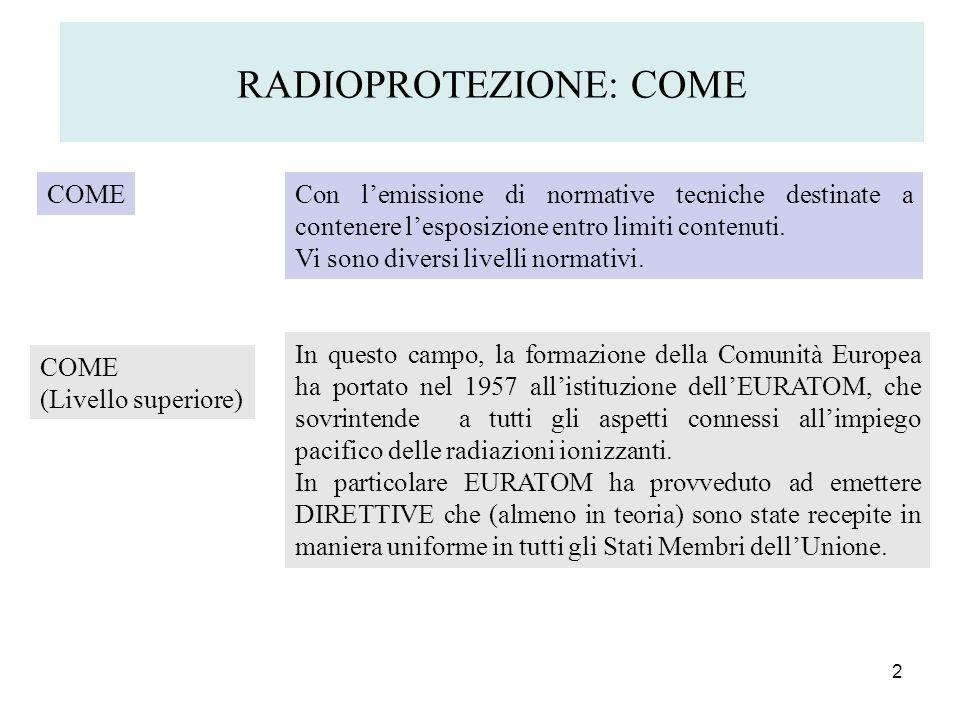3 RADIOPROTEZIONE: COME COME (Livello nazionale) Allo stato attuale, le Direttive rilevanti per la radioprotezione sono: Direttiva 96/29, recepita in Italia come D.Lgs.