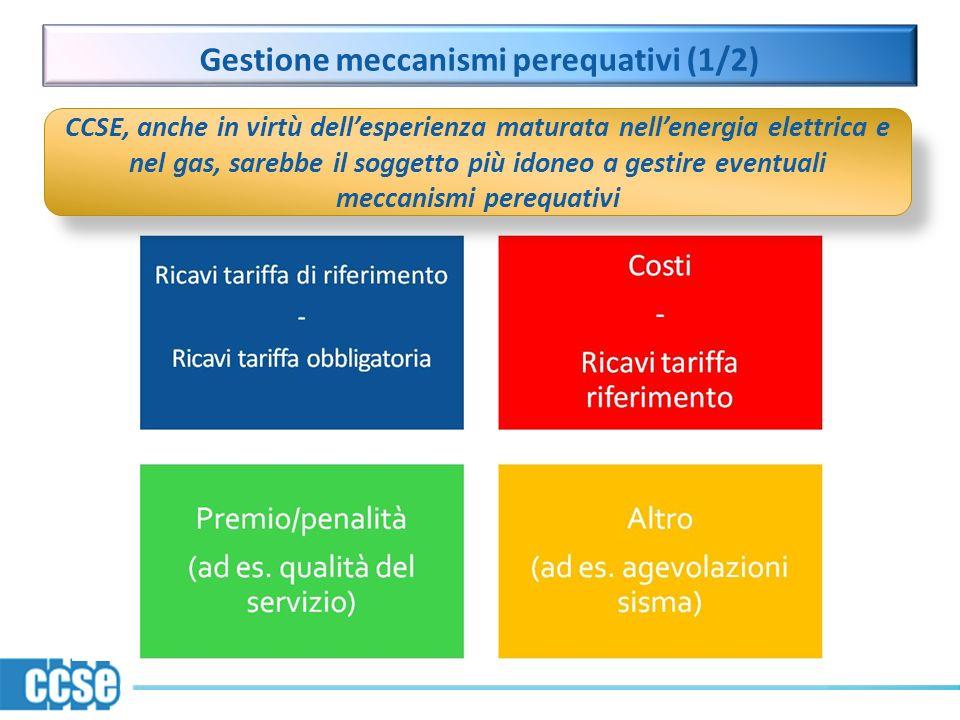 Gestione meccanismi perequativi (2/2) Cosa fa CCSE Volumi gestiti per lanno 2011 Energia elettrica 550 M Gas 450 M