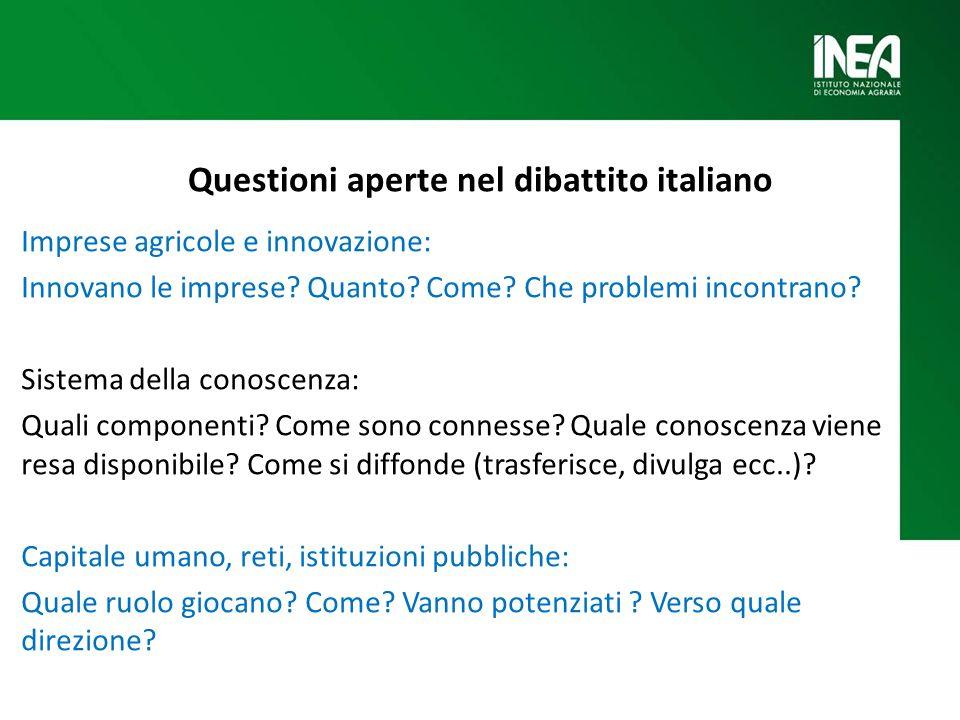 Questioni aperte nel dibattito italiano Imprese agricole e innovazione: Innovano le imprese? Quanto? Come? Che problemi incontrano? Sistema della cono