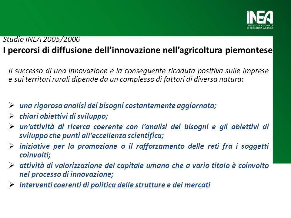 Studio INEA 2005/2006 I percorsi di diffusione dellinnovazione nellagricoltura piemontese Il successo di una innovazione e la conseguente ricaduta pos