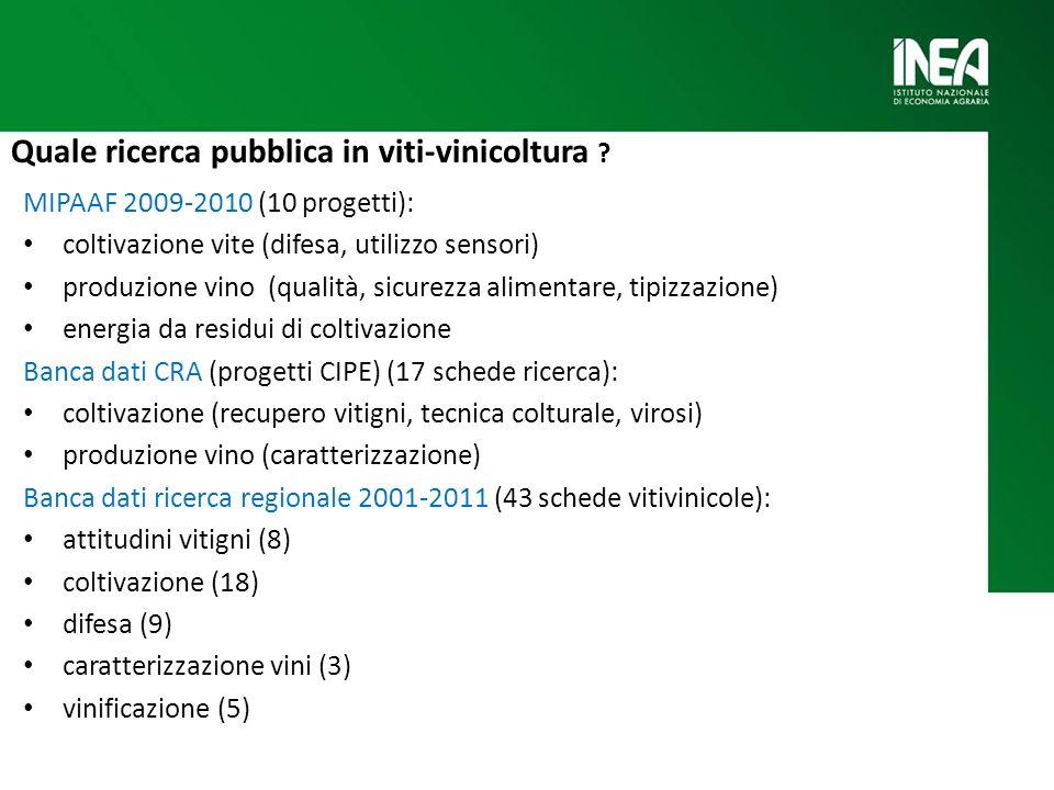 Quale ricerca pubblica in viti-vinicoltura ? MIPAAF 2009-2010 (10 progetti): coltivazione vite (difesa, utilizzo sensori) produzione vino (qualità, si