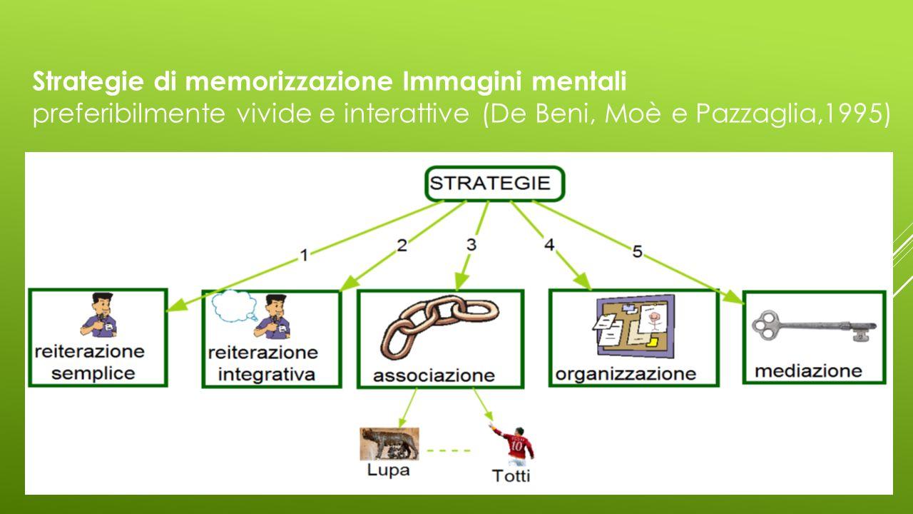 Strategie di memorizzazione Immagini mentali preferibilmente vivide e interattive (De Beni, Moè e Pazzaglia,1995)