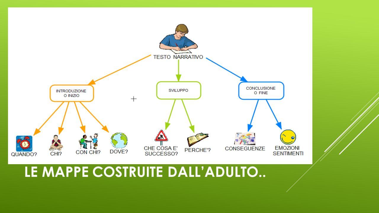 LE MAPPE COSTRUITE DALLADULTO..
