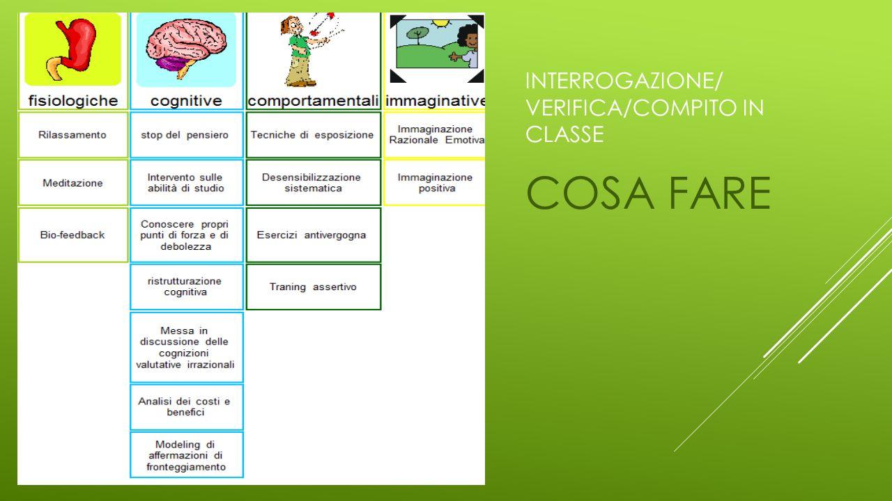 INTERROGAZIONE/ VERIFICA/COMPITO IN CLASSE COSA FARE