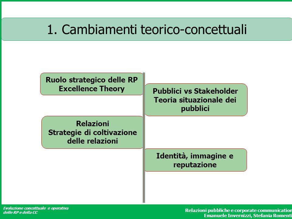 Evoluzione concettuale e operativa delle RP e della CC Relazioni pubbliche e corporate communication Emanuele Invernizzi, Stefania Romenti 1. Cambiame