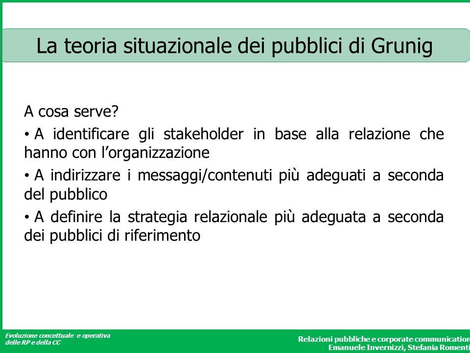 Evoluzione concettuale e operativa delle RP e della CC Relazioni pubbliche e corporate communication Emanuele Invernizzi, Stefania Romenti A cosa serve.