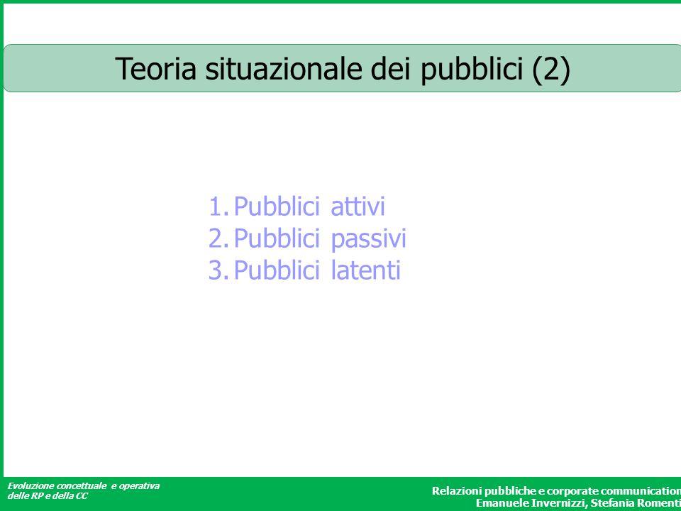 Evoluzione concettuale e operativa delle RP e della CC Relazioni pubbliche e corporate communication Emanuele Invernizzi, Stefania Romenti 1.Pubblici attivi 2.Pubblici passivi 3.Pubblici latenti Teoria situazionale dei pubblici (2)
