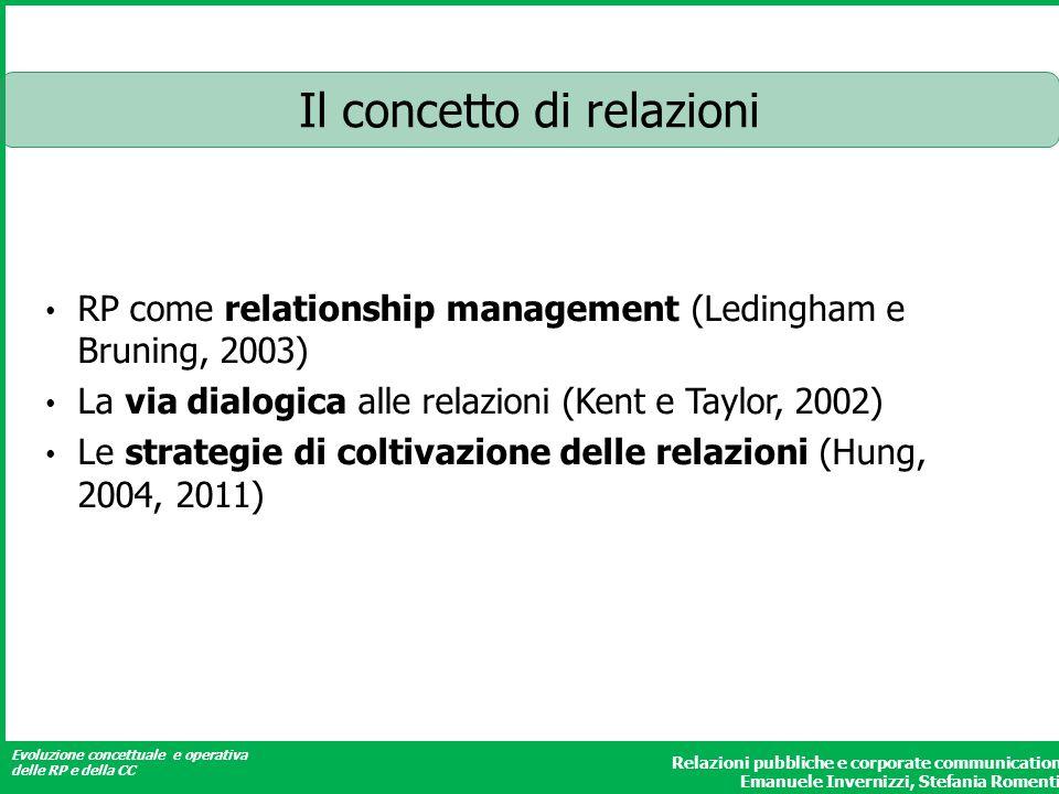 Evoluzione concettuale e operativa delle RP e della CC Relazioni pubbliche e corporate communication Emanuele Invernizzi, Stefania Romenti Il concetto