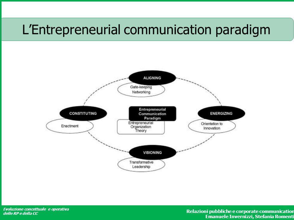 Evoluzione concettuale e operativa delle RP e della CC Relazioni pubbliche e corporate communication Emanuele Invernizzi, Stefania Romenti LEntrepreneurial communication paradigm