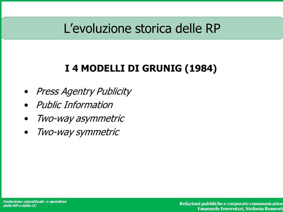 Evoluzione concettuale e operativa delle RP e della CC Relazioni pubbliche e corporate communication Emanuele Invernizzi, Stefania Romenti Levoluzione